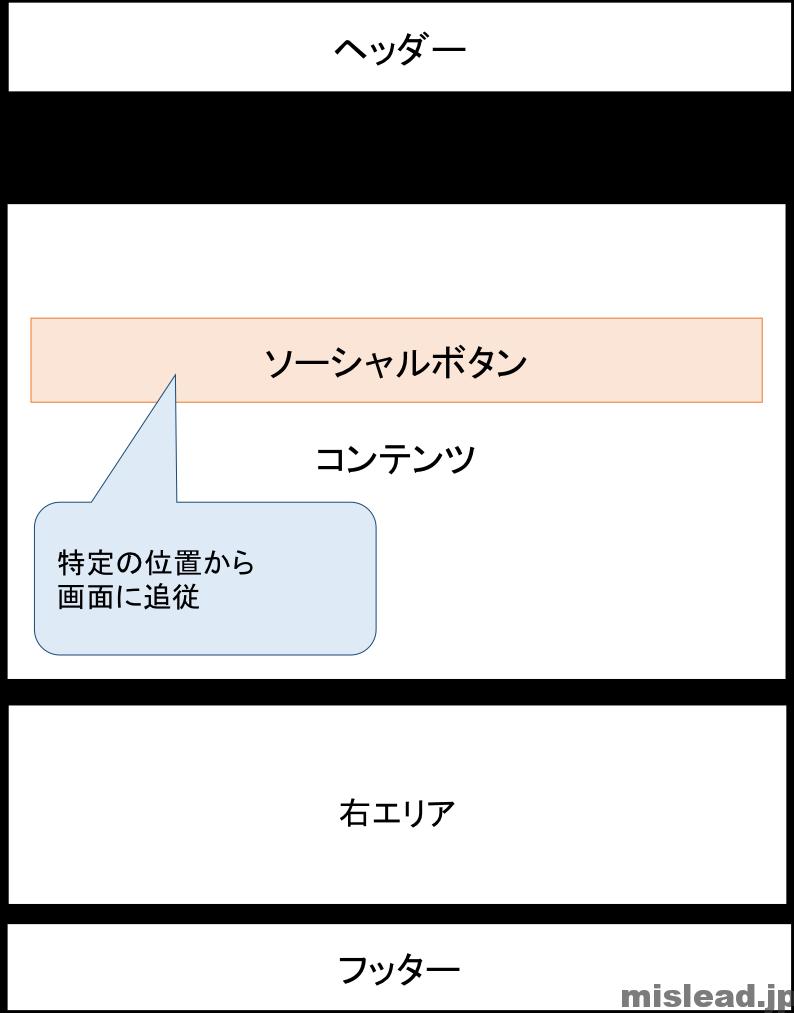 ソーシャルボタンの配置 コンテンツ追従 SP