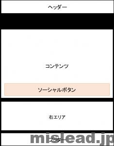 ソーシャルボタンの配置 コンテンツ下 SP