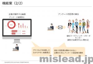 機能案(2/2) 新規事業の提案書