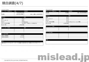 競合調査(4/7) 新規事業の提案書