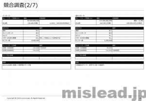 競合調査(2/7) 新規事業の提案書