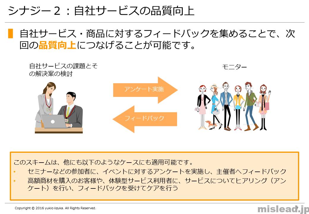 シナジー2:自社サービスの品質向上 新規事業の提案書