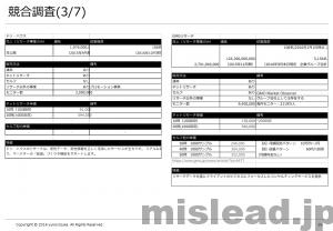 競合調査(3/7) 新規事業の提案書