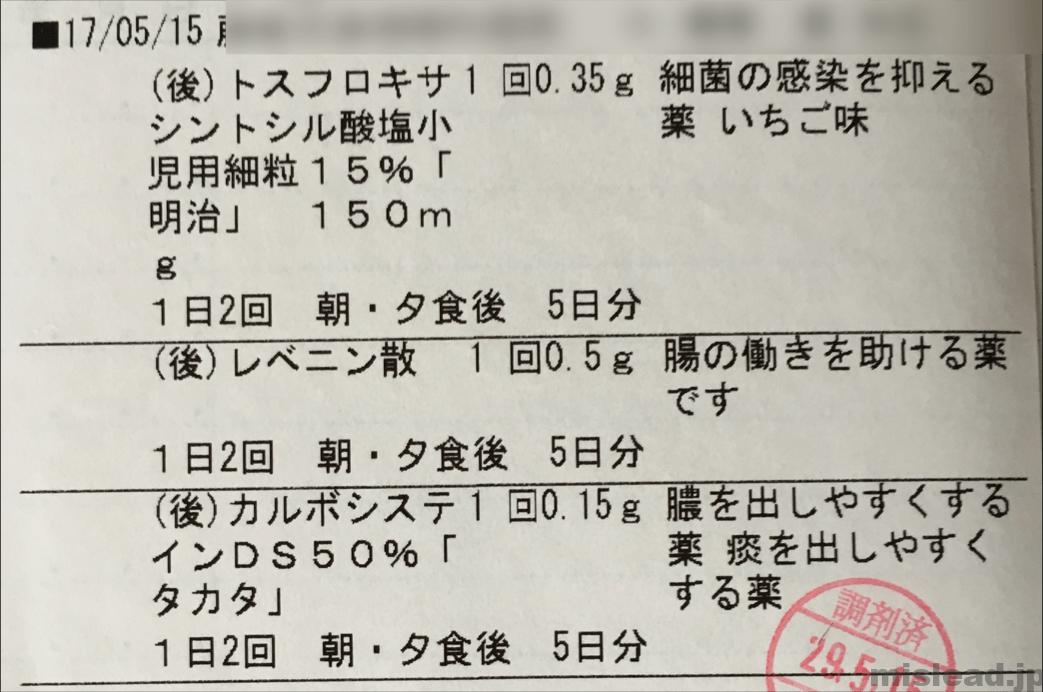 中耳炎の診察1回目で処方された薬
