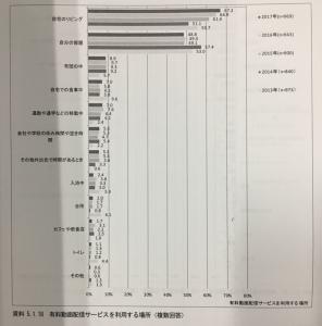 動画配信(VOD)市場調査レポート2017 資料5.1.18
